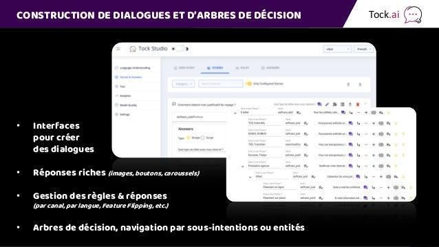 CONSTRUCTION DE DIALOGUES ET D'ARBRES DE DÉCISION Tock.ai • Interfaces pour créer des dialogues • Réponses riches (images,...
