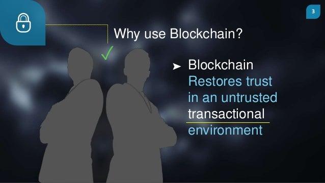 AIPIA BrandGuard Blockchain Presentation v2 Slide 3