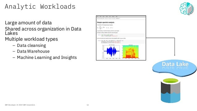 Analytic Workloads Large amount of data Shared across organization in Data Lakes Multiple workload types – Data cleansing ...