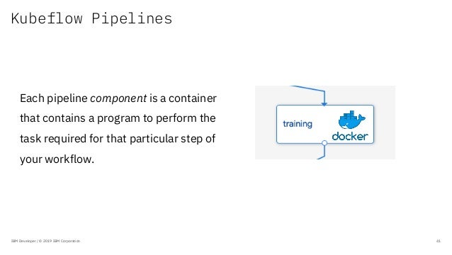 Kubeflow Pipelines IBM Developer / © 2019 IBM Corporation 41 Each pipeline component is a container that contains a progra...