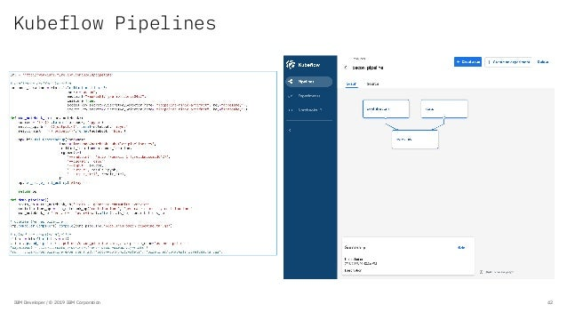 Kubeflow Pipelines IBM Developer / © 2019 IBM Corporation 42