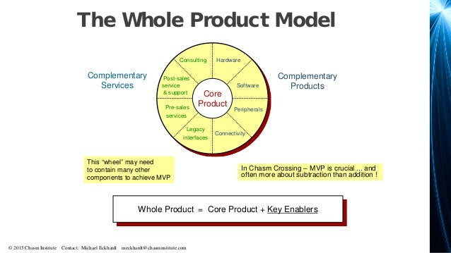 Toy Models Product : Aipmm group chasm june webinar final ver