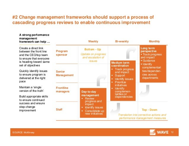#2 Change management frameworks should support a process of cascading progress reviews to enable continuous improvement 12...