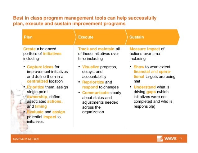 Best in class program management tools can help successfully plan, execute and sustain improvement programs 13SOURCE: Wave...