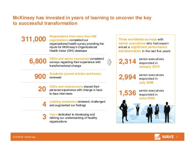 McKinsey has invested in years of learning to uncover the key to successful transformation 2SOURCE: McKinsey 4 Leading aca...