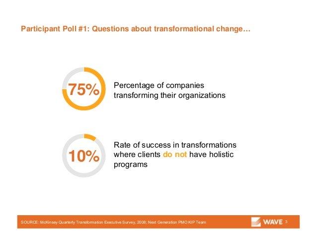 Participant Poll #1: Questions about transformational change… 3SOURCE: McKinsey Quarterly Transformation Executive Survey,...