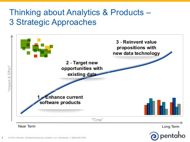 how to use pentaho business analytics