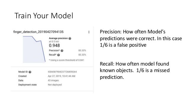 Train Your Model Precision: How often Model's predictions were correct. In this case 1/6 is a false positive Recall: How o...