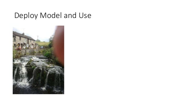 Deploy Model and Use