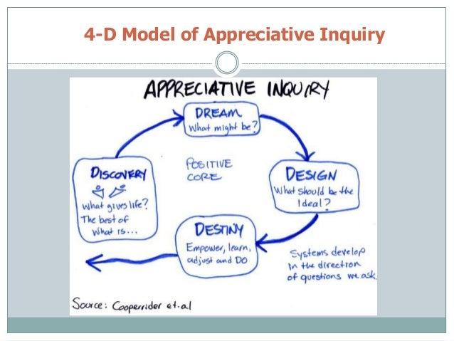 Appreciative inquiry in your school