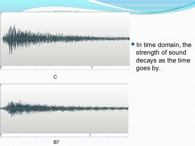 Guitar Chord Detection