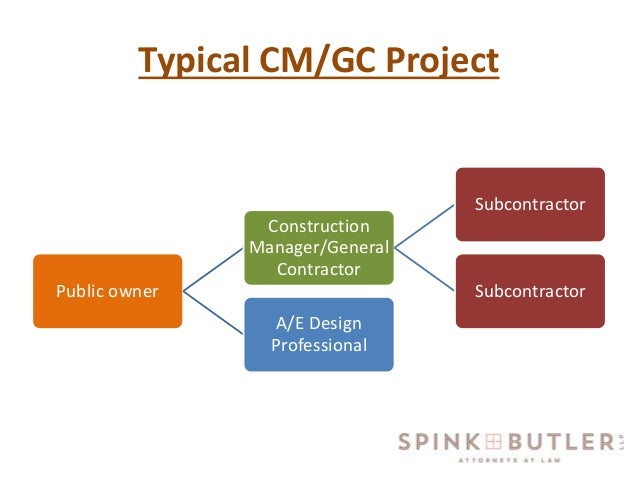 Aip Presentation Idaho's New Cmgc Statute What Does It Mean Fo. Wiring. General Construction Diagram At Scoala.co