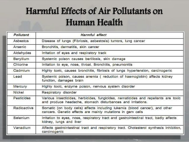 essay on ill effects of air pollution American thoracic society patient health series air pollution and health what is air pollution air pollution is the name for the mixture of substances in the.