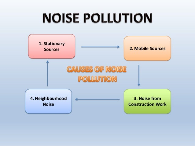 causes of noise pollution Causes of noise pollution sound is a necessity in our day-to-day lives, but not noise noise is broadly an undesirable sound or sound which generates horrible discomfort on the earsin the contemporary society, noise has become a permanent aspect owing to the daily activities such as transportation, industrial manufacturing, and technology.