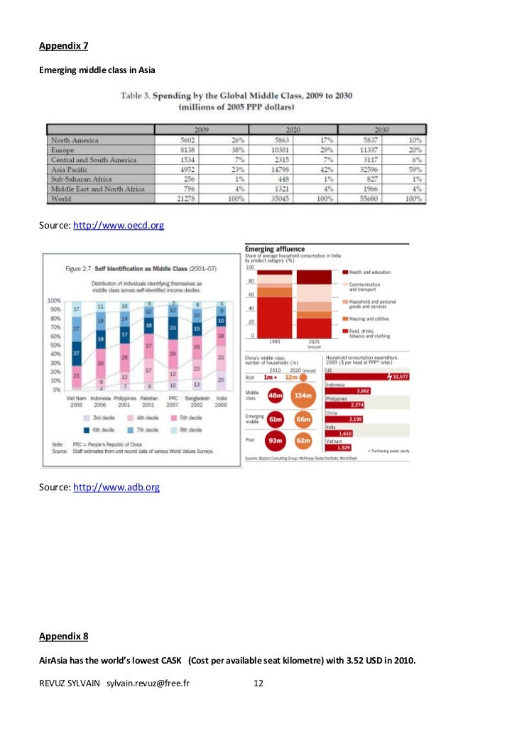 Appendix 7Emerging middle class in AsiaSource: http://www.oecd.orgSource: http://www.adb.orgAppendix 8AirAsia has the worl...