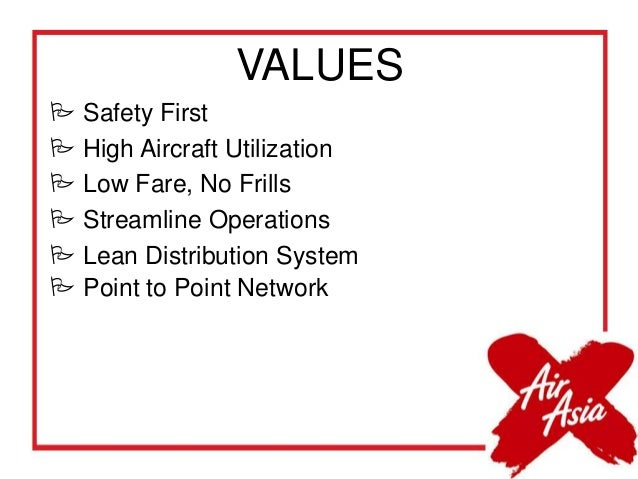 """air asia analysis This report written on the topic of """"critical evaluation of airasia's have four sections first section deals with analysis of airasia's website (airasiacom) with respect to the implications of certain information systems second section will contains information regarding the company's online value proposition and revenue model."""