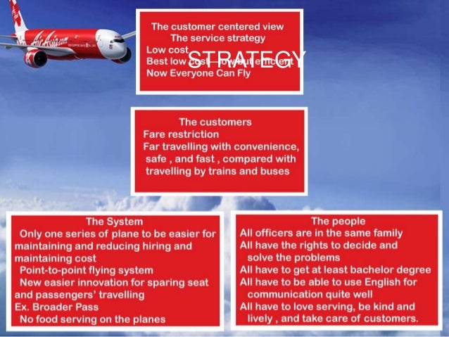 AirAsia SWOT Analysis