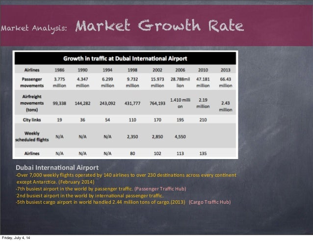 market entry strategy of air asia Start by viewing research the global market place, the first of five videos in the plan your market entry strategy set air waybill plan your market entry strategy.