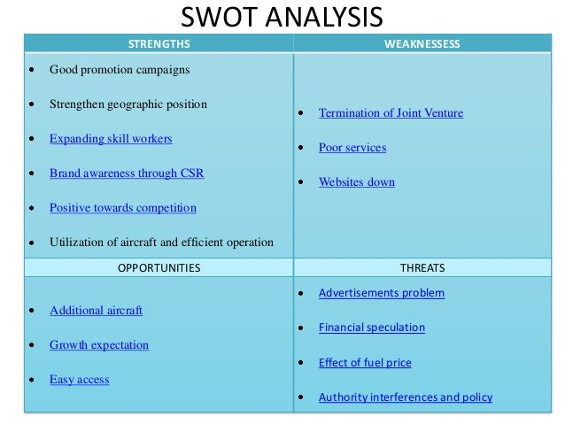 air asia swot and pest analysis Business development essay help: air asia air asia, also known as second swot analysis airasia like any other companies in the world have their strengths.