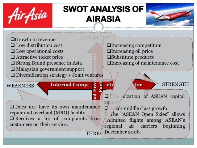 pest analysis on airasia Essays & papers airasia airasia berhad: swot analysis  on airasia berhad: swot analysis  marketing plan money organization pest analysis pestel analysis.