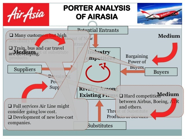 case analysis on airline industry The us airline industry case study - case analysis #4: the us airline industry 2012 1 introduction it has been turbulence in the us airline industry for more than a.