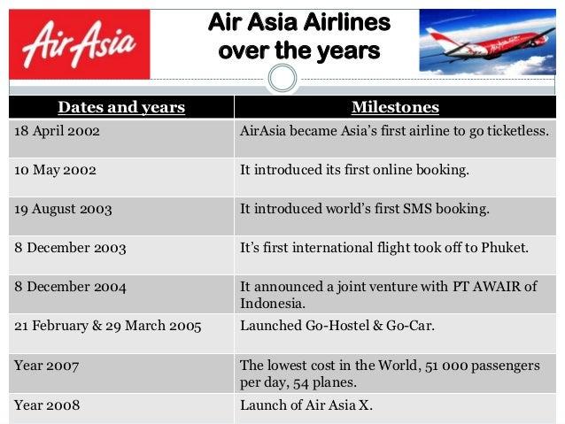 airasia branding strategy