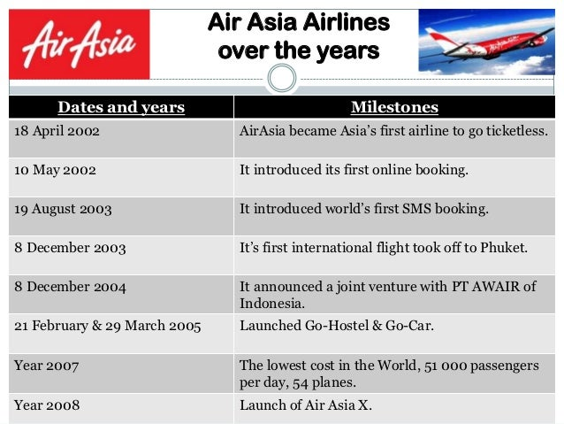 AirAsia X: Can the Low Cost Model Go Long Haul Harvard Case Solution & Analysis