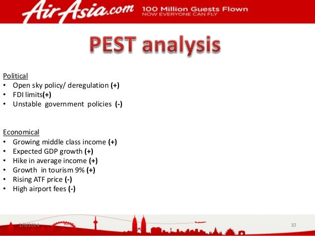 airlines industry pestel