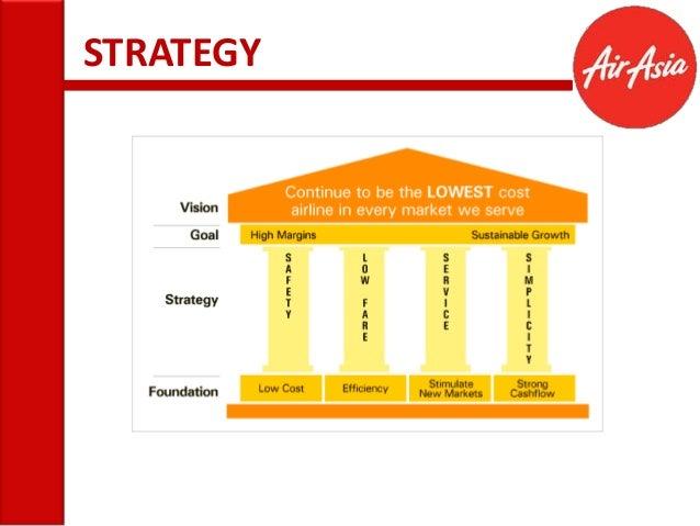 airasia outsourcing E-mail: debbiehsu@airasiacomtw military aircraft business unit j y fu (manager integrated management, military aircraft outsourcing program) tel no:.