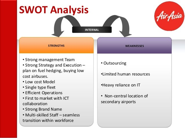 """air asia economic analysis mba Pest analysis 5 political  social malaysia • main sector malaysia economy  is the tourism • airasia commits to safety first"""" international • towards increased  transportation  malaysia airlines marketing plan mba oum."""