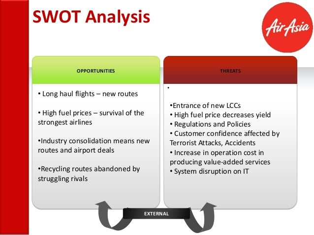 swot analysis on low cost carrier air asia Air asia swot analysis  strategic analysis of airasia the best low-cost carrier airlines in the world assignment for microeconomics faculty of economics and .