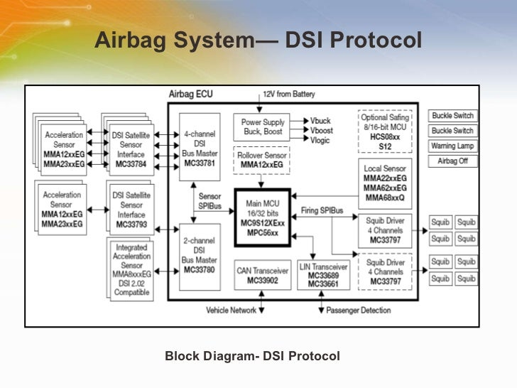 automotive airbag solution from freescale, Wiring diagram