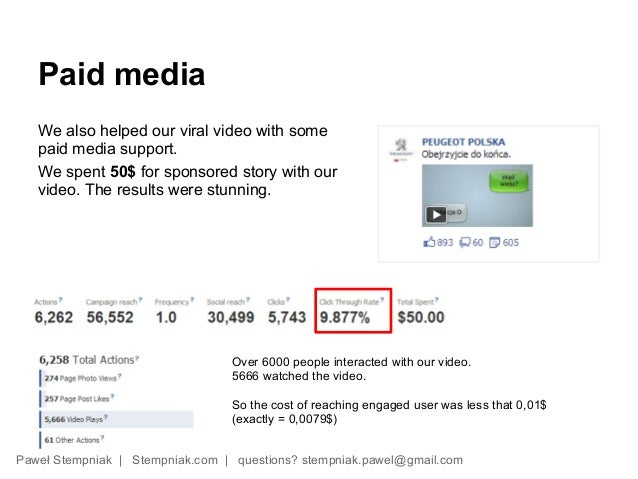 Paid media   We also helped our viral video with some   paid media support.   We spent 50$ for sponsored story with our   ...