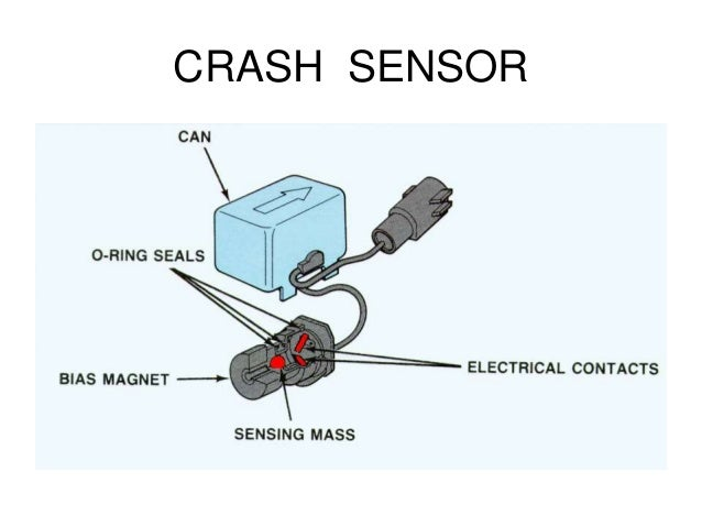 ford air bag deployment sensor