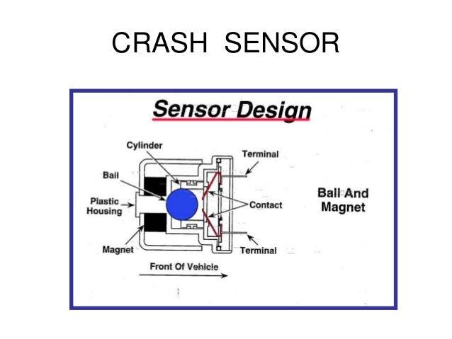 air-bag system, Wiring diagram