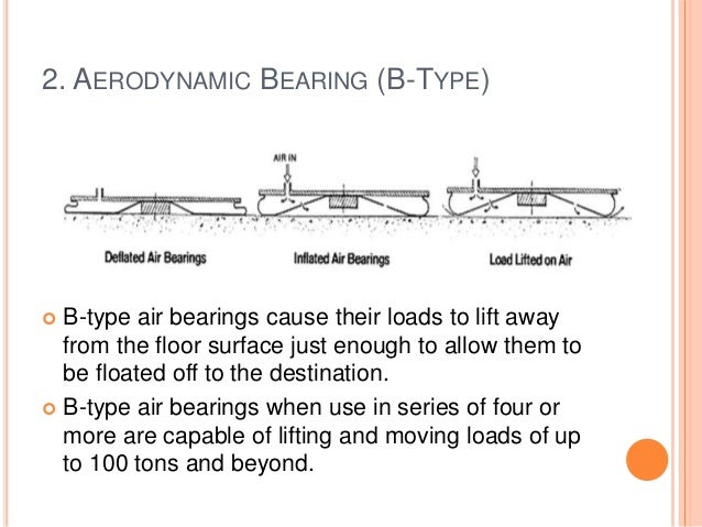 2. AERODYNAMIC BEARING (B-TYPE)  B-type air bearings cause their loads to lift away from the floor surface just enough to...