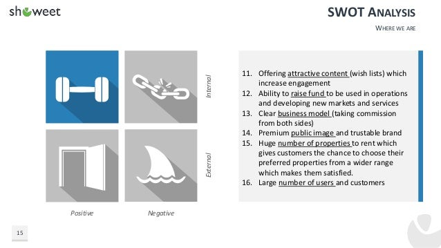 swot analysis airbnb Swot analysis assignment airbnb sep 16,2018 comments off on swot analysis assignment airbnb by i'm gonna be one of those crazy save the whales girls once i finish this essay.