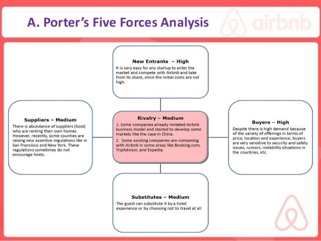 five forces analysis for case study The five forces model was devised by study notes porter's five forces model of what we have illustrated above is some analysis that you would obtain by.
