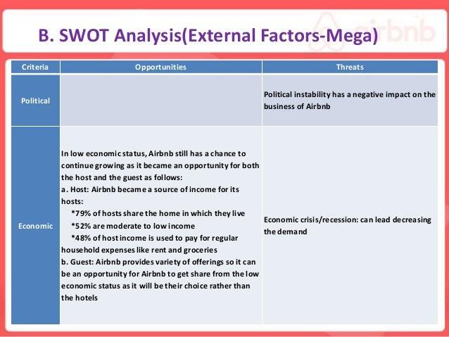 international strategy assignment case study waitrose