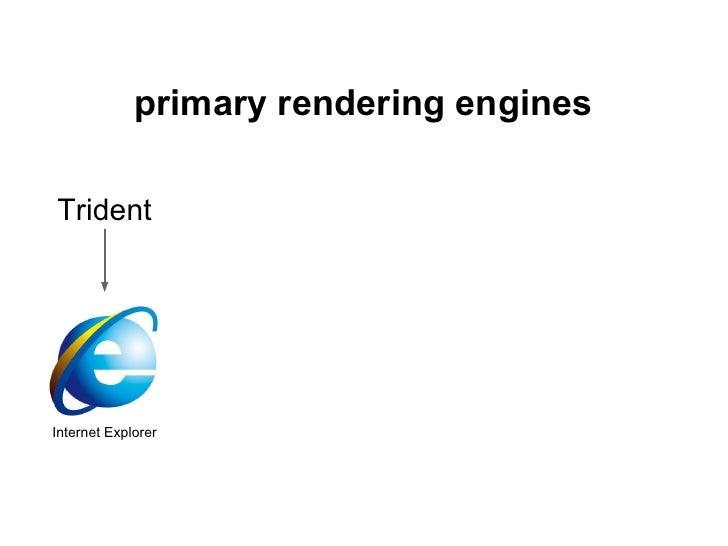 primary rendering enginesTridentInternet Explorer
