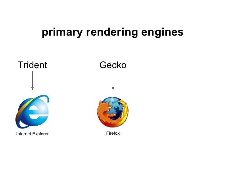 primary rendering enginesTrident                GeckoInternet Explorer       Firefox