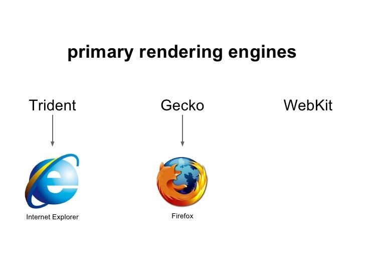 primary rendering enginesTrident                Gecko        WebKitInternet Explorer       Firefox