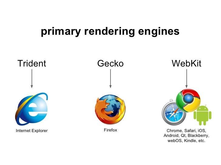 primary rendering enginesTrident                Gecko           WebKitInternet Explorer       Firefox     Chrome, Safari, ...