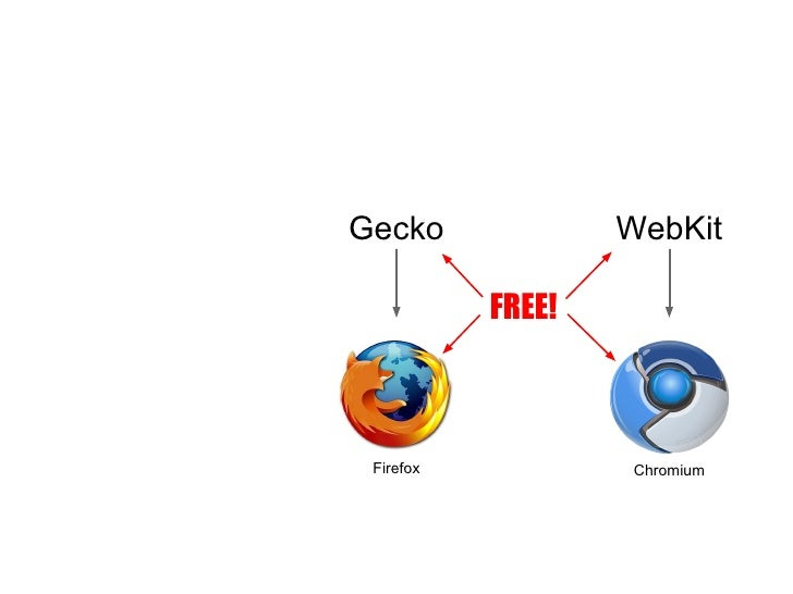 Gecko              WebKit           FREE! Firefox           Chromium