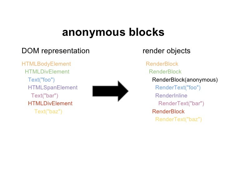 render layer treelike helper class for renderingused for <video>, <canvas> with WebGL,positioned, transformed, transparent...