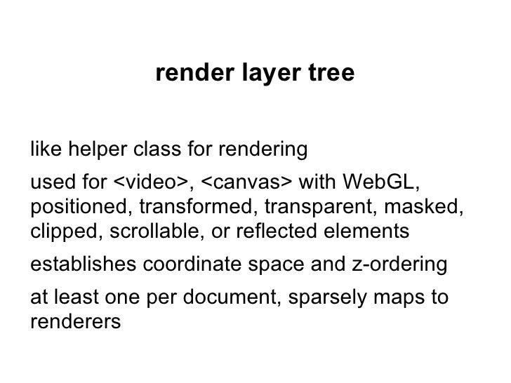 render layer painting                                 negative z-index list                                   RenderLaye  ...