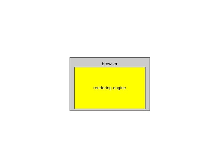 browserrendering engine