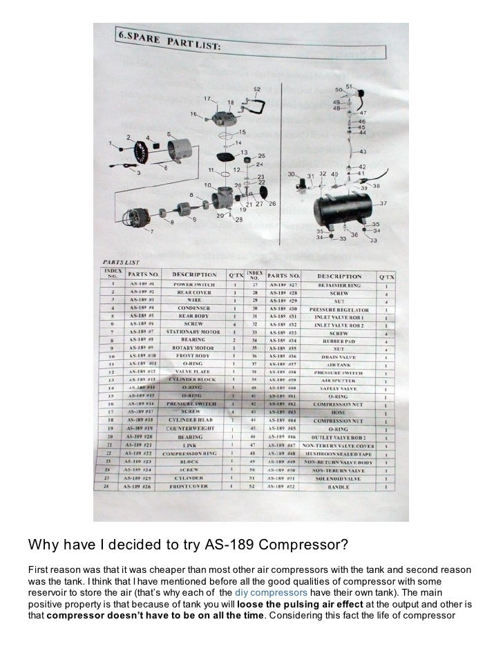 Why have I decided to try AS-189 Compressor?First reason was that it was cheaper than most other air compressors with the ...