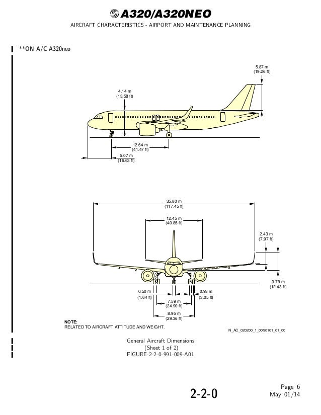 AIRCRAFT CHARACTERISTICS AIRPORT AND MAINTENANCE PLANNING Airbus A32…