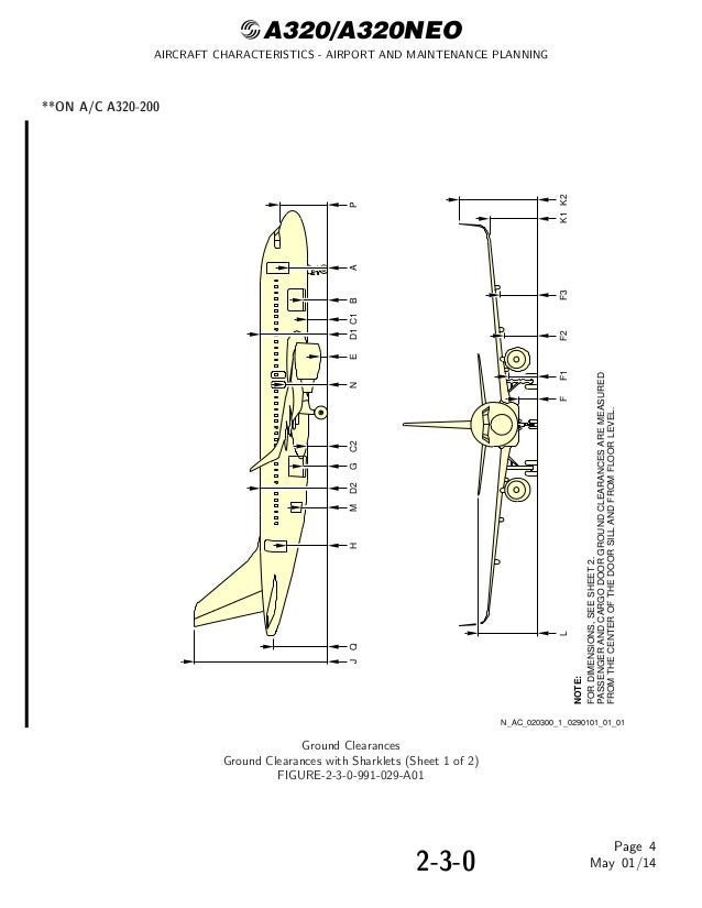 aircraft characteristics airport and maintenance planning Ashford, n j, mumayiz, s and wright, p h (2011) characteristics of aircraft as they affect airports, in airport engineering: planning, design.